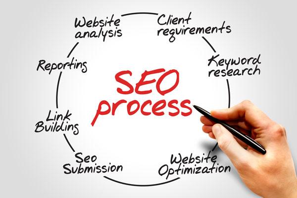 Web Site Promotion image